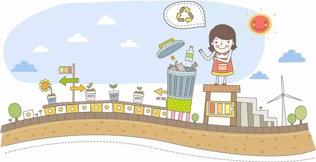 """在扔垃圾时一定要按照""""三步走""""!垃圾分类的问答攻略!"""