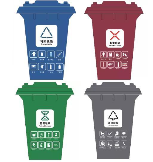 垃圾分类不同颜色的垃圾桶使用介绍