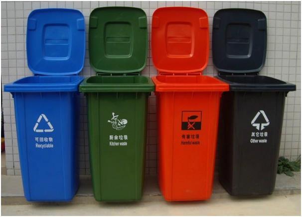 垃圾桶的分类四种颜色代表什么!