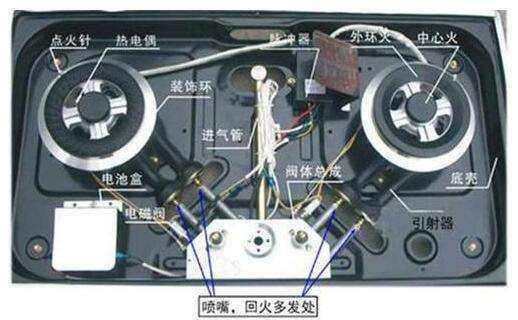 維修不求人成都家電維修給你支招:燃氣灶常見故障與排除方法