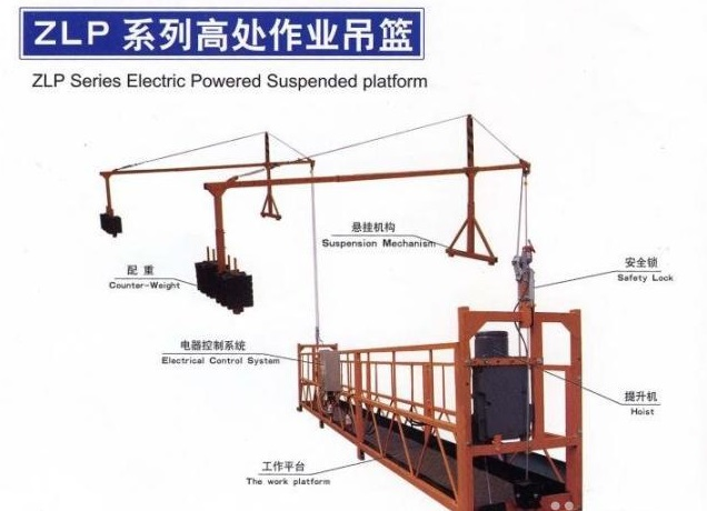 德阳电动吊篮施工案例