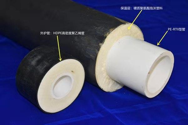 PE-RT II型(耐热增强聚乙烯)保温管
