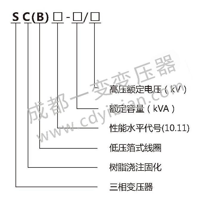 10kV干式变压器SCB11-1250kVA变压器型号含义