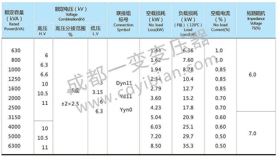 SCB11干式变压器10kV电力变压器技术参数