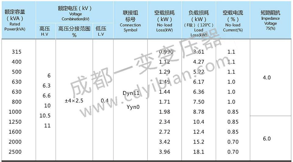 SCB13干式变压器10kV电力变压器技术参数