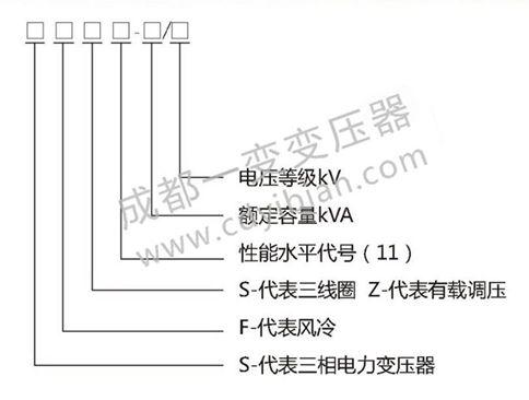 关于四川油浸式变压器产品型号含义