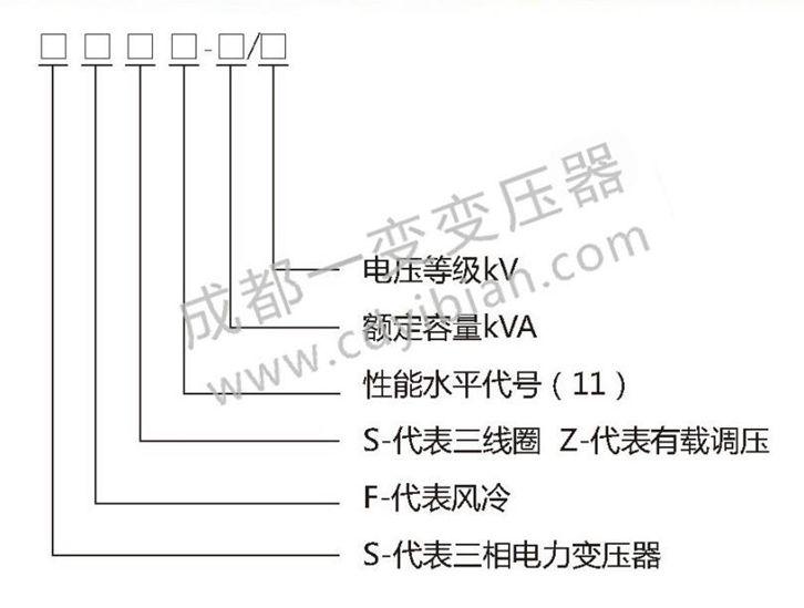 10kV四川油浸式变压器,型号及含义