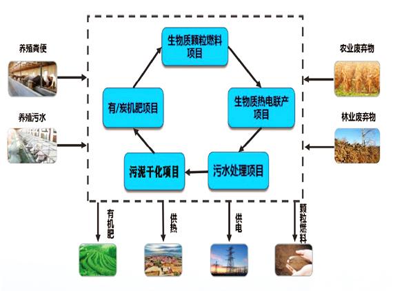 宁夏久瓦能源科技有限公司