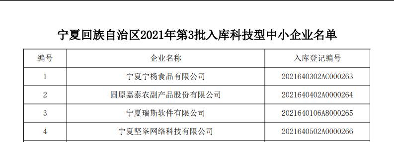 自治区科技厅关于公布2021年第三批入库国家科技型中小企业的通知