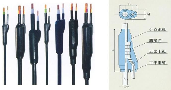 額定電壓0.6/1kV塑料絕緣預分支電纜