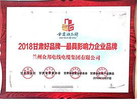 2018甘肅好品牌——.具影響力品牌