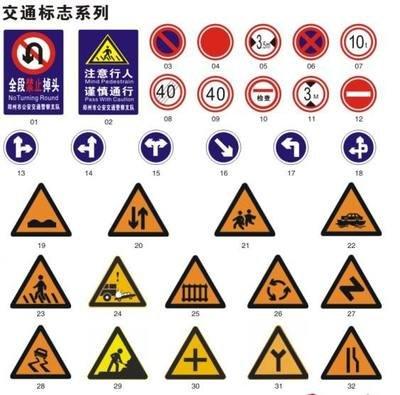 你知道四川交通标志牌的形状分哪几类吗?
