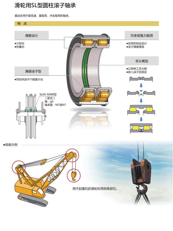 滑轮用SL型圆柱滚子轴承