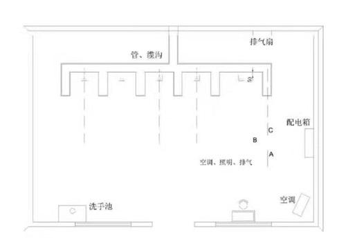 环境监测站房分析小屋的制造安装注意事项?