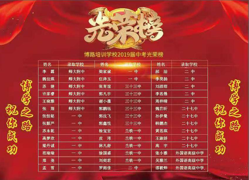 博路学校2019届中考光荣榜