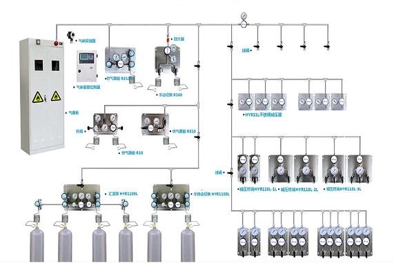 山西天朗科技带您了解实验室气路安装具体要求!