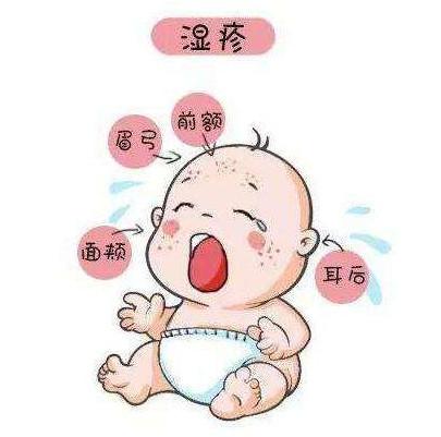 新生儿湿疹怎么处理?有什么好的办法?