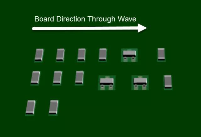 成都PCB贴装机箱中PCB的设计技巧