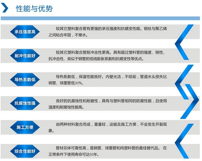 四川PVC管公司