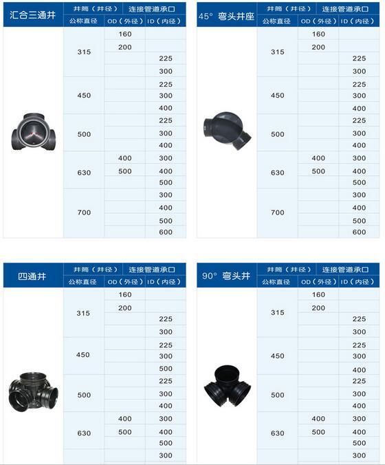 四川HDPE管