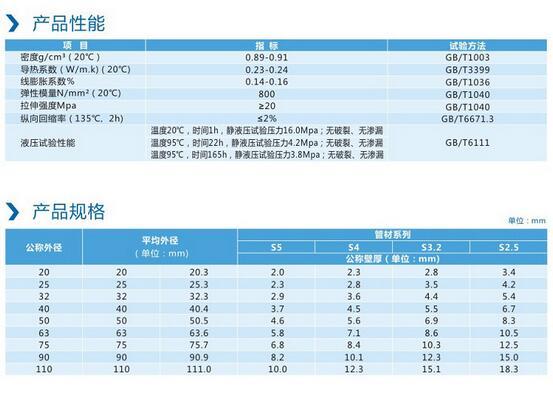 四川PPR管銷售