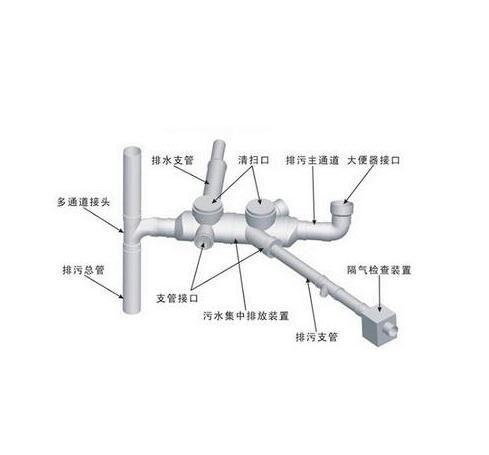 PVC同层排水系列