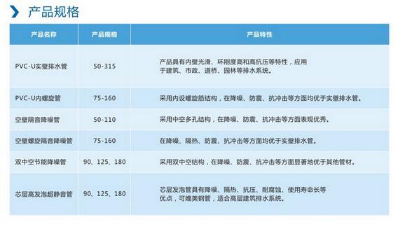 四川HDPE管销售