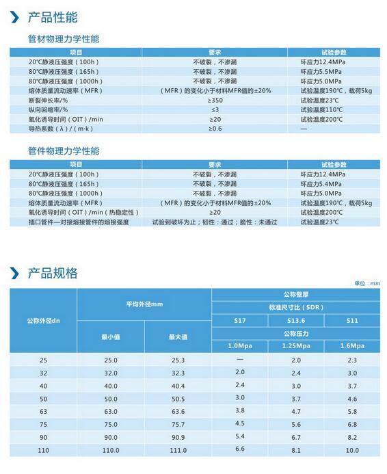 四川HDPE管批发