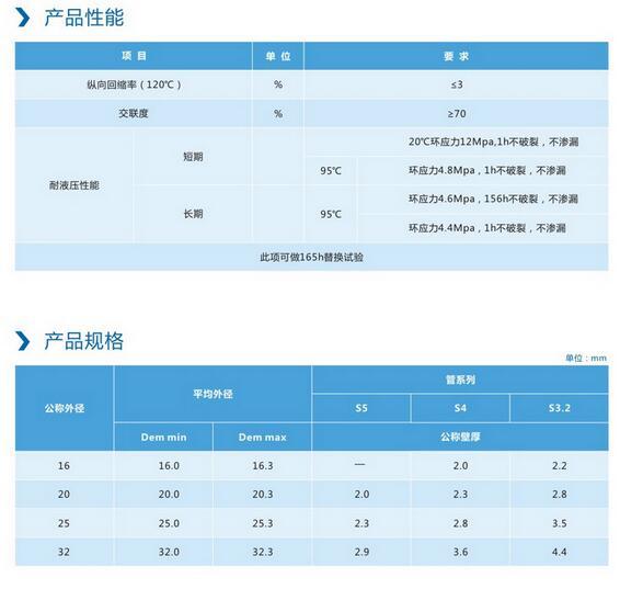 四川PE管銷售