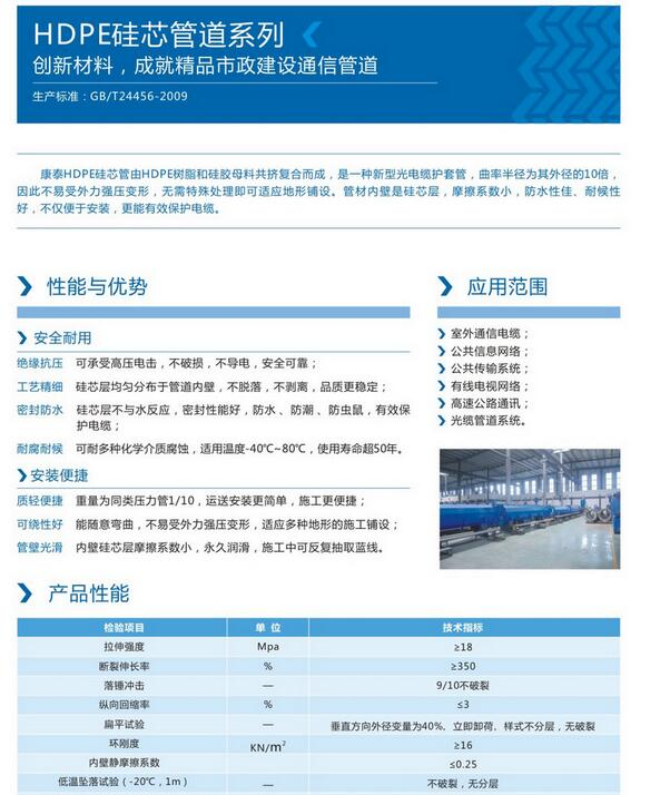 HDPE管销售