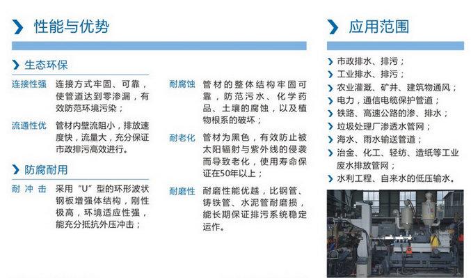 四川PVC管批发
