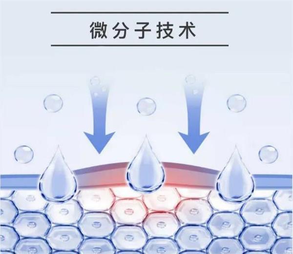 冷敷凝胶的微分子技术