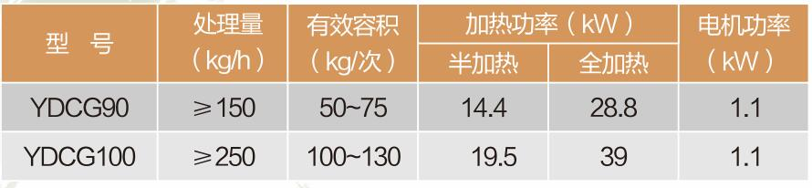成都自动温控电加热炒锅销售