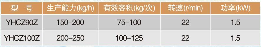 四川滚筒炒锅生产
