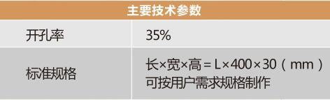 德阳CFDZ全钢组合式(地下)通风道生产
