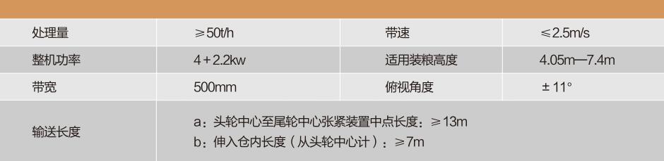 四川CZCY移动式装仓机