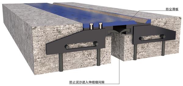 防尘滑板伸缩缝-效果图