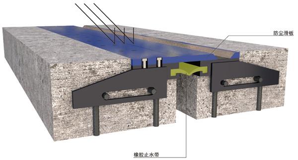 陕西D60型桥梁伸缩缝D60型桥梁伸缩缝注意事项