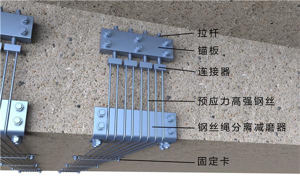 高强钢丝加固产品介绍