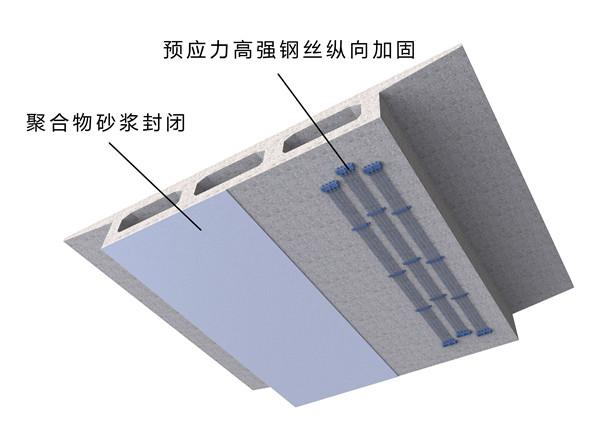 高强钢丝加固技术优势