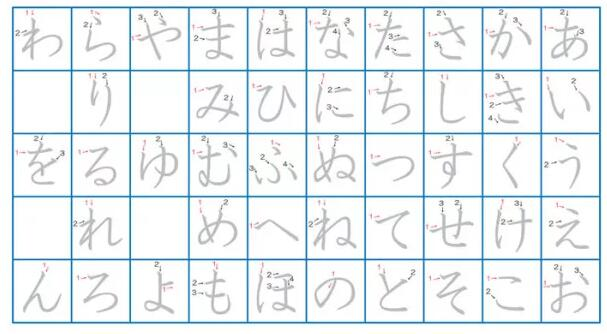 学日语,这几个小细节一定要注意了