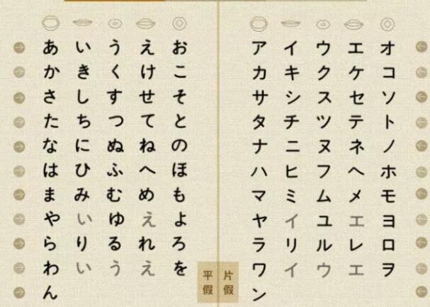 兰州日语培训