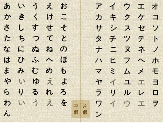 日语零基础入门学习,教你一些实用的学习方法!