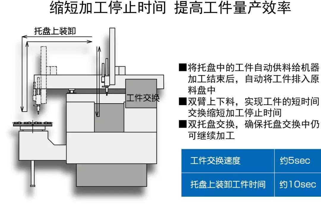 CNC小型精密外圆磨床