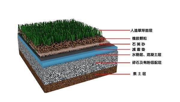 成都校园足球人造草坪