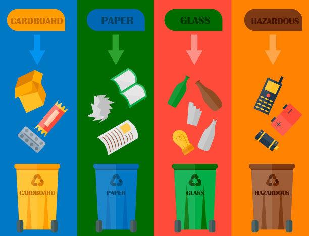 居民履行垃圾分類要創新生活方式,綠色再生資源來自生活實踐