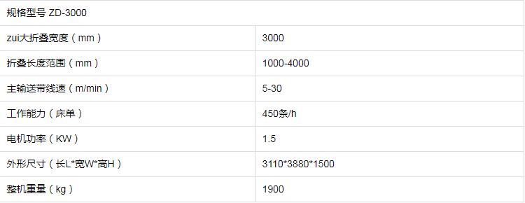宁夏折叠机系列的主要技术参数: