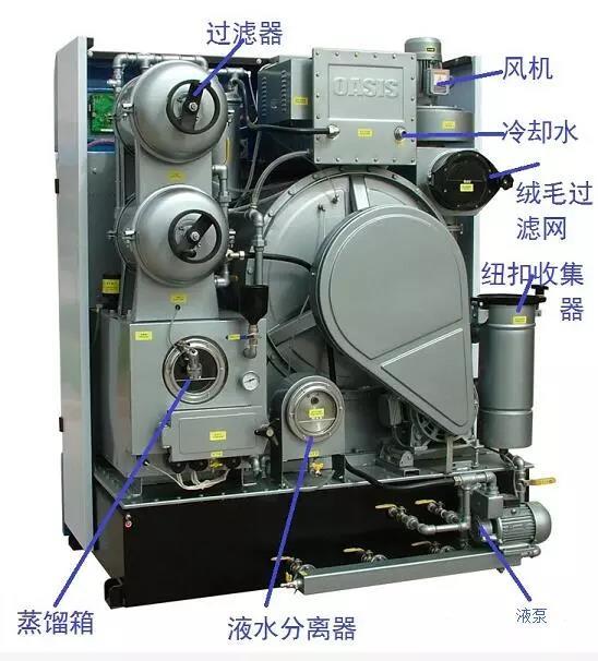 宁夏全封闭式干洗机与开启式干洗机的区别
