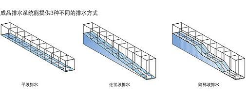 郑州树脂排水沟