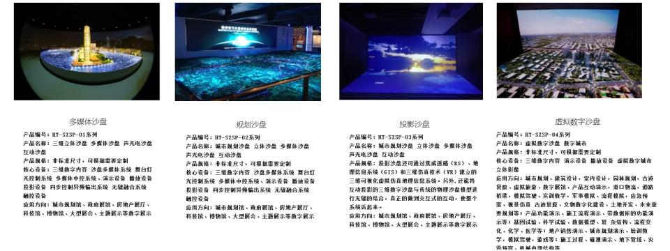 多媒体沙盘、规划沙盘、投影沙盘、虚拟数字沙盘